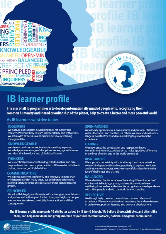 IB Learning Profile